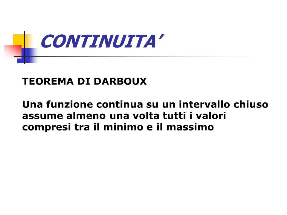 CONTINUITA' TEOREMA DI DARBOUX