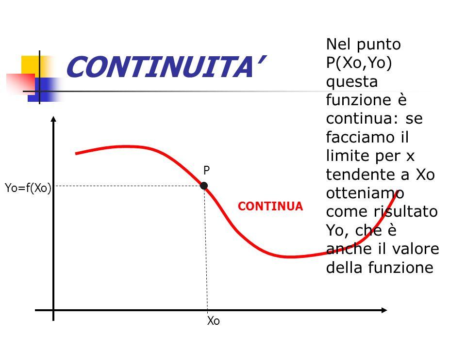 CONTINUITA'