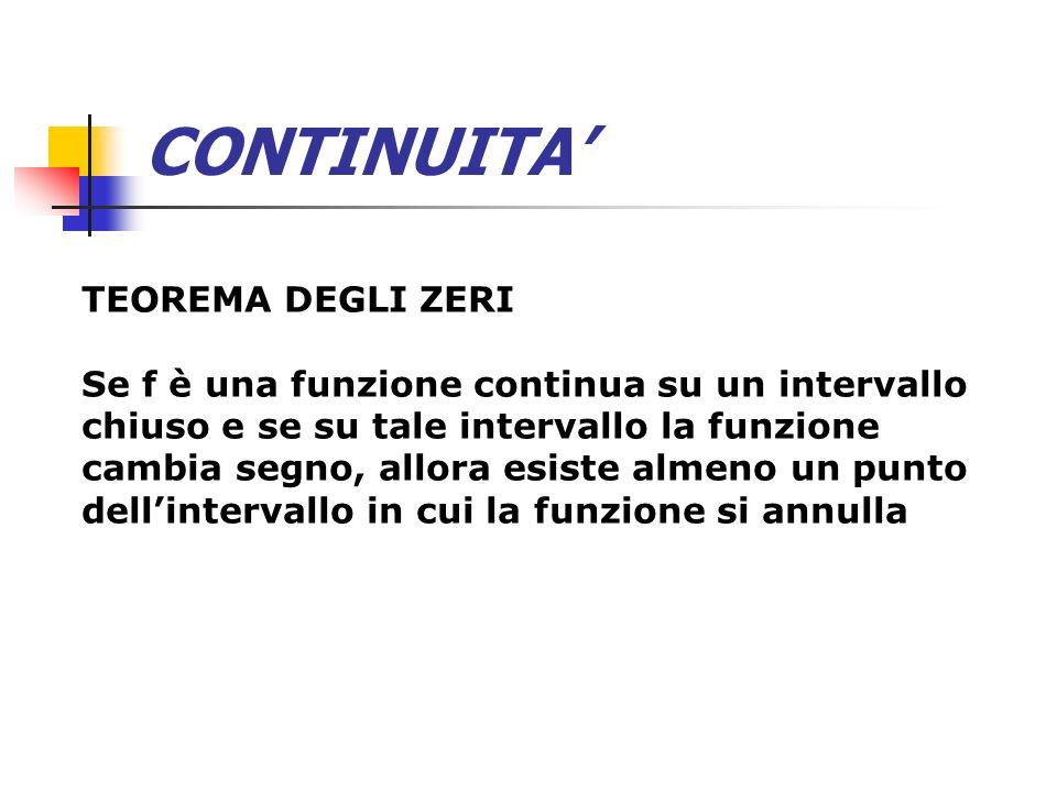 CONTINUITA' TEOREMA DEGLI ZERI