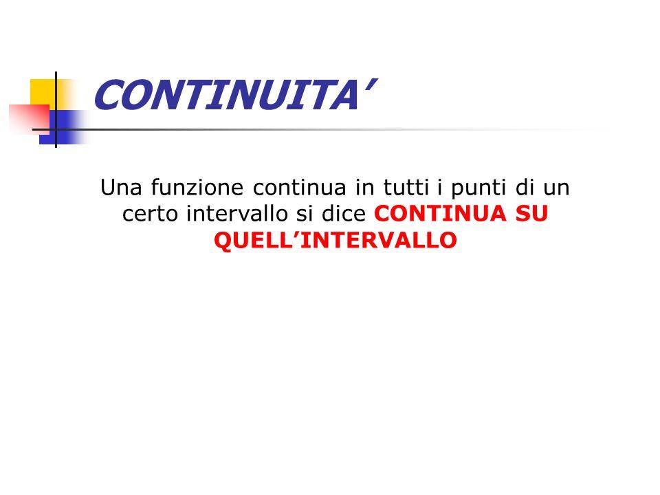 CONTINUITA'Una funzione continua in tutti i punti di un certo intervallo si dice CONTINUA SU QUELL'INTERVALLO.