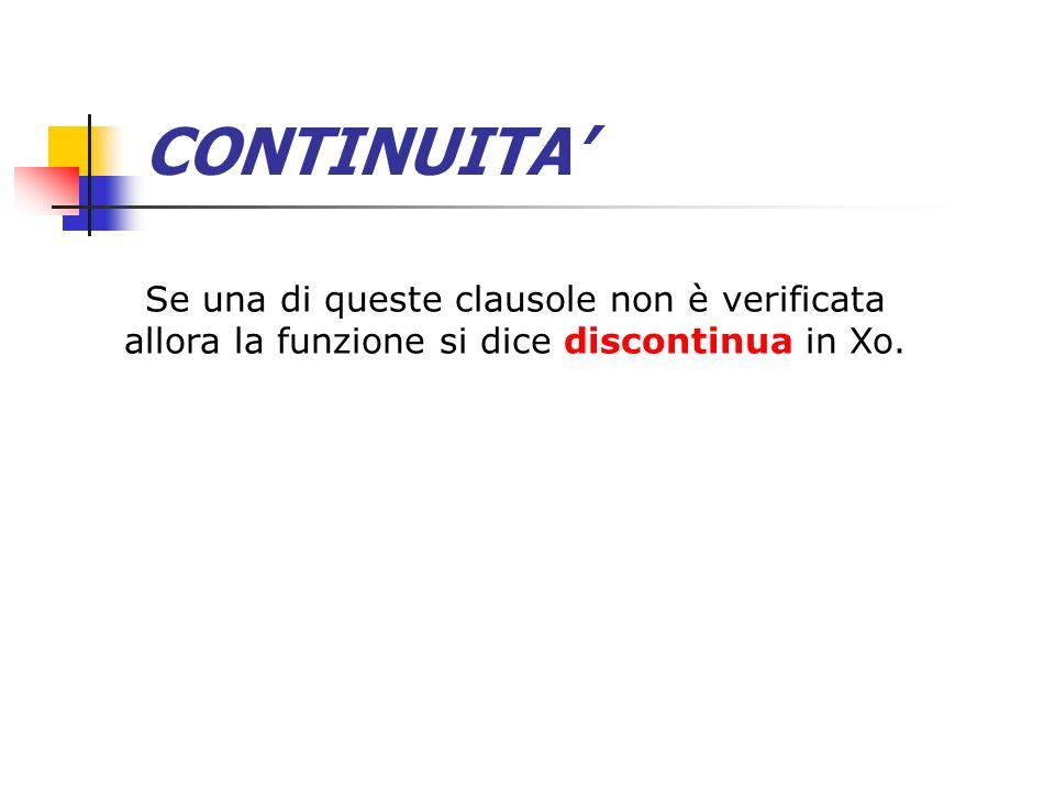 CONTINUITA' Se una di queste clausole non è verificata allora la funzione si dice discontinua in Xo.