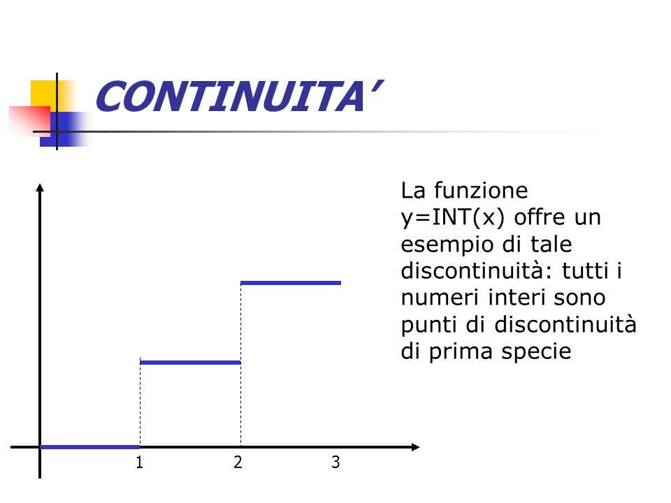 CONTINUITA' La funzione y=INT(x) offre un esempio di tale discontinuità: tutti i numeri interi sono punti di discontinuità di prima specie.