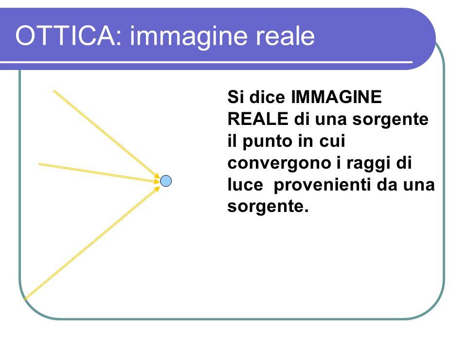 OTTICA: immagine reale