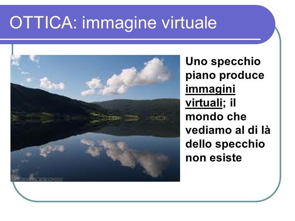 OTTICA: immagine virtuale