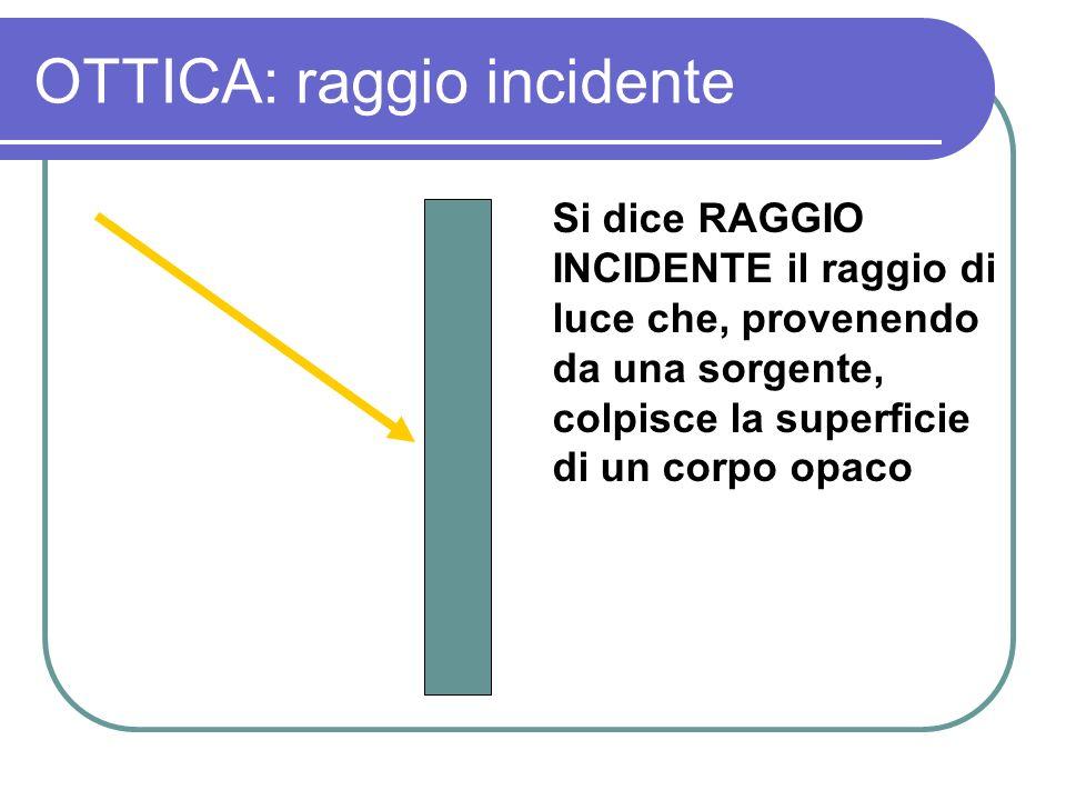 OTTICA: raggio incidente