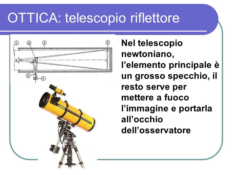 OTTICA: telescopio riflettore