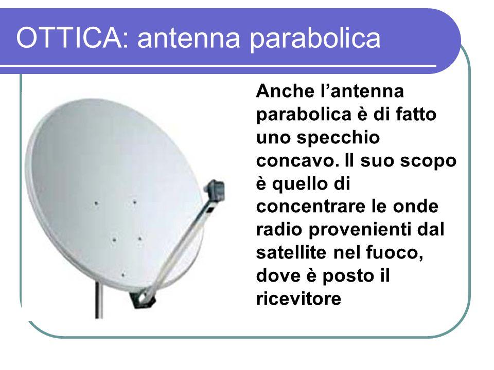 OTTICA: antenna parabolica