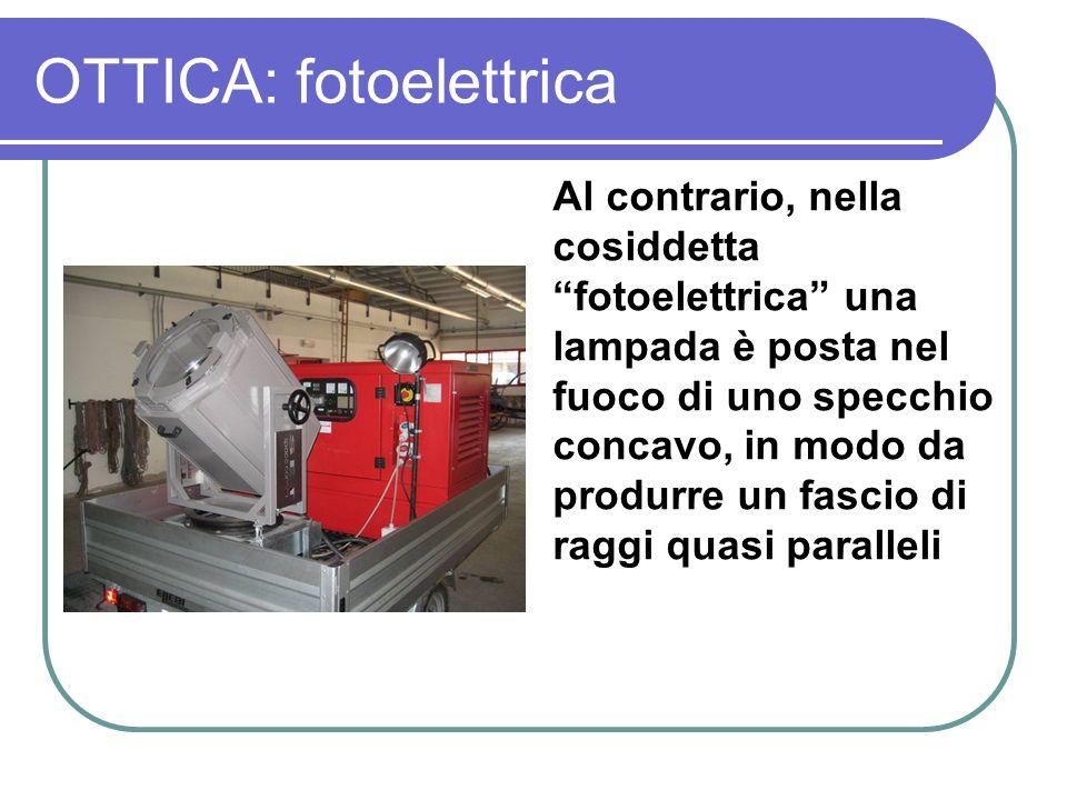 OTTICA: fotoelettrica