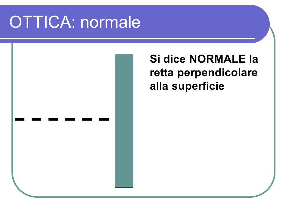 OTTICA: normale Si dice NORMALE la retta perpendicolare alla superficie