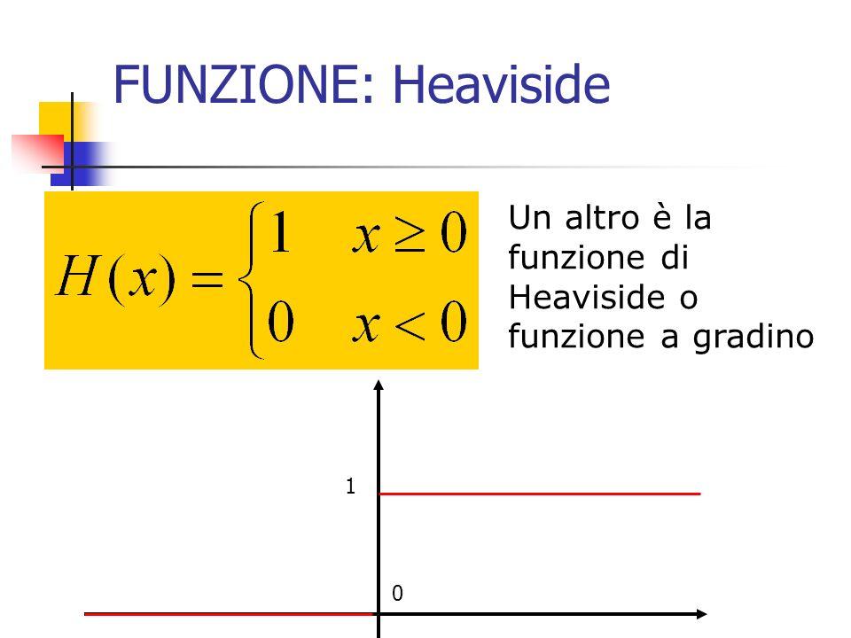 FUNZIONE: Heaviside Un altro è la funzione di Heaviside o funzione a gradino 1