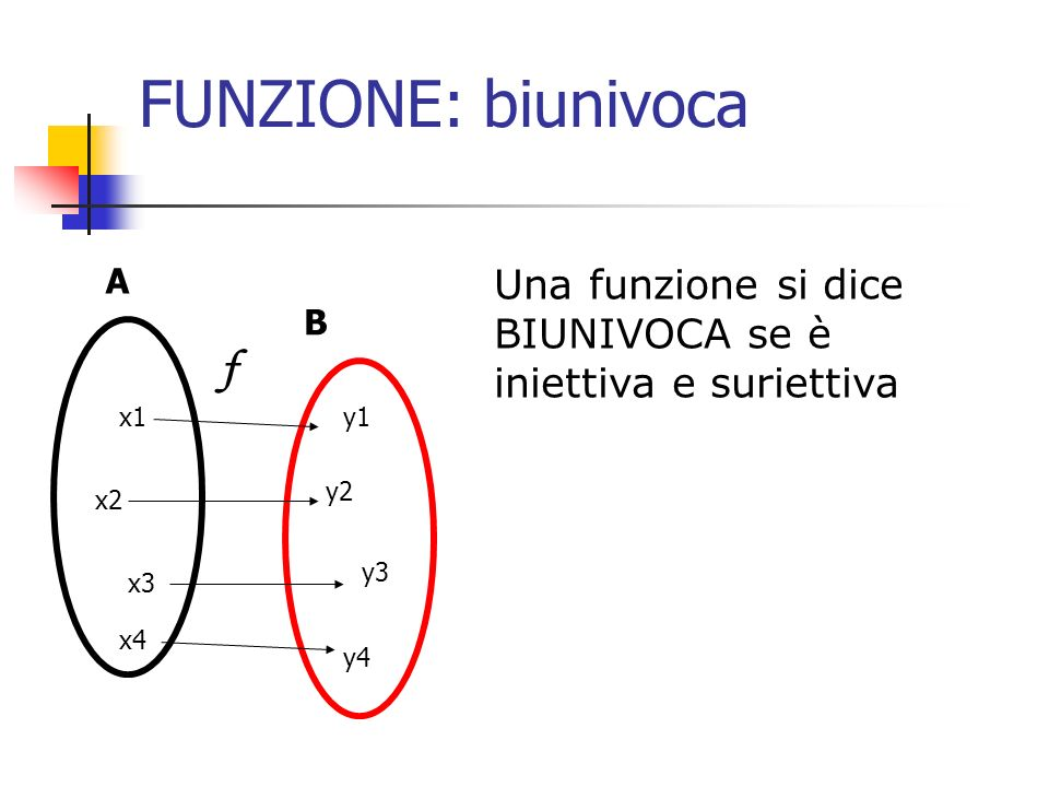 FUNZIONE: biunivoca A. Una funzione si dice BIUNIVOCA se è iniettiva e suriettiva. B. f. x1. y1.