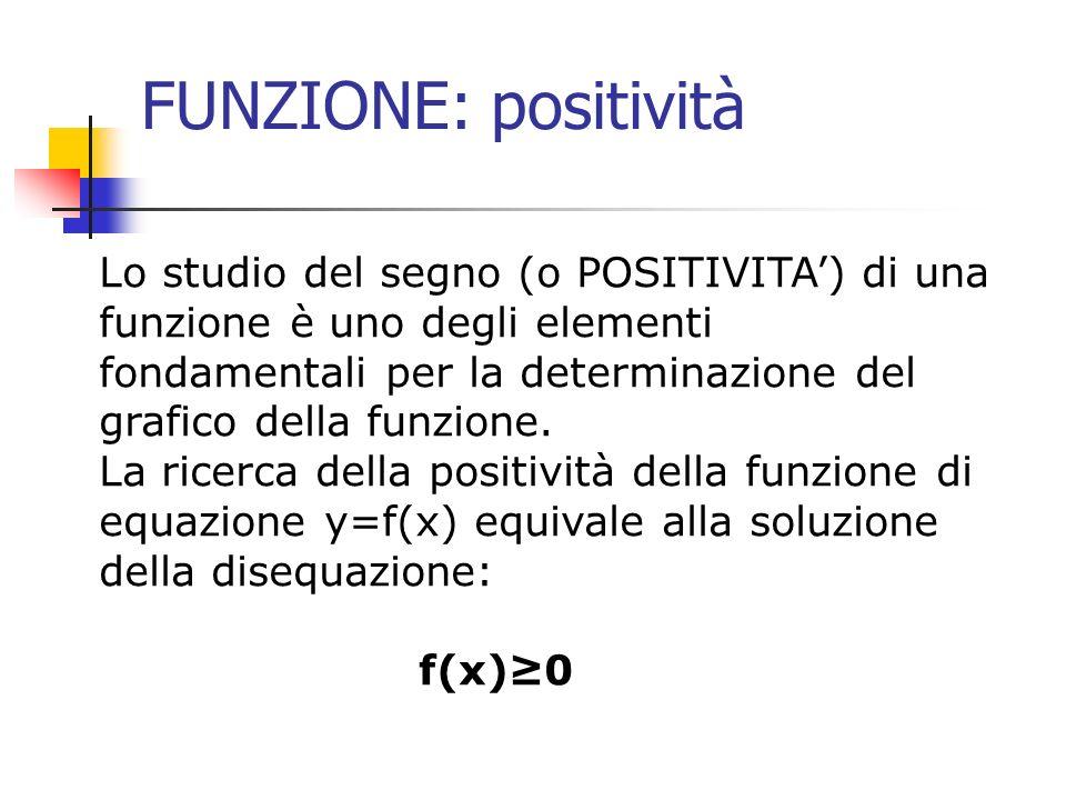 FUNZIONE: positività