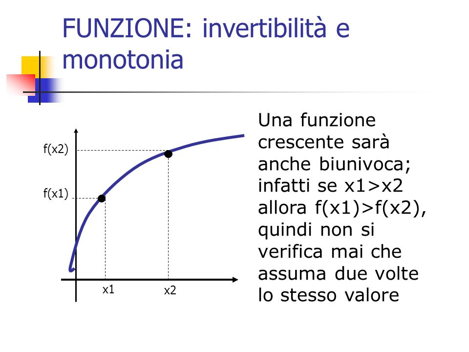 FUNZIONE: invertibilità e monotonia
