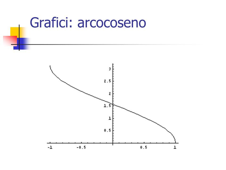 Grafici: arcocoseno