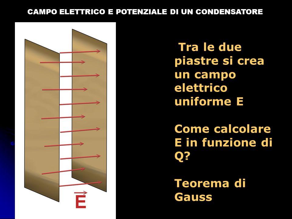 CAMPO ELETTRICO E POTENZIALE DI UN CONDENSATORE