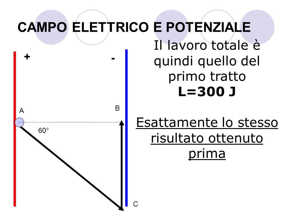 CAMPO ELETTRICO E POTENZIALE