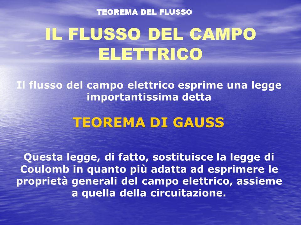 Il flusso del campo elettrico esprime una legge importantissima detta