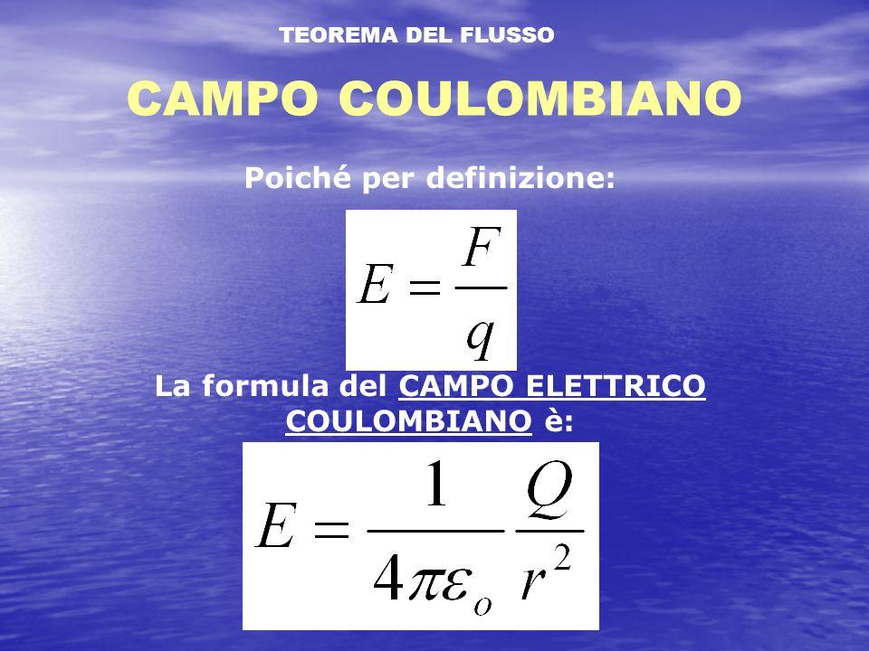 Poiché per definizione: La formula del CAMPO ELETTRICO COULOMBIANO è: