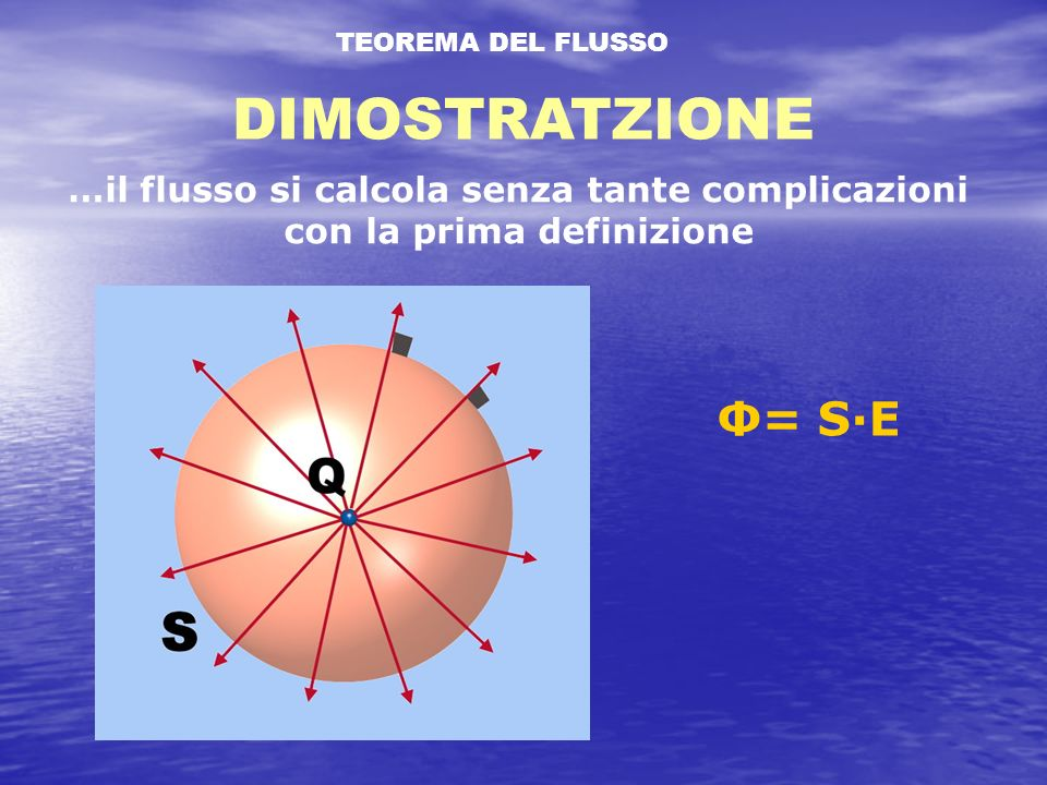 TEOREMA DEL FLUSSO DIMOSTRATZIONE. …il flusso si calcola senza tante complicazioni con la prima definizione.
