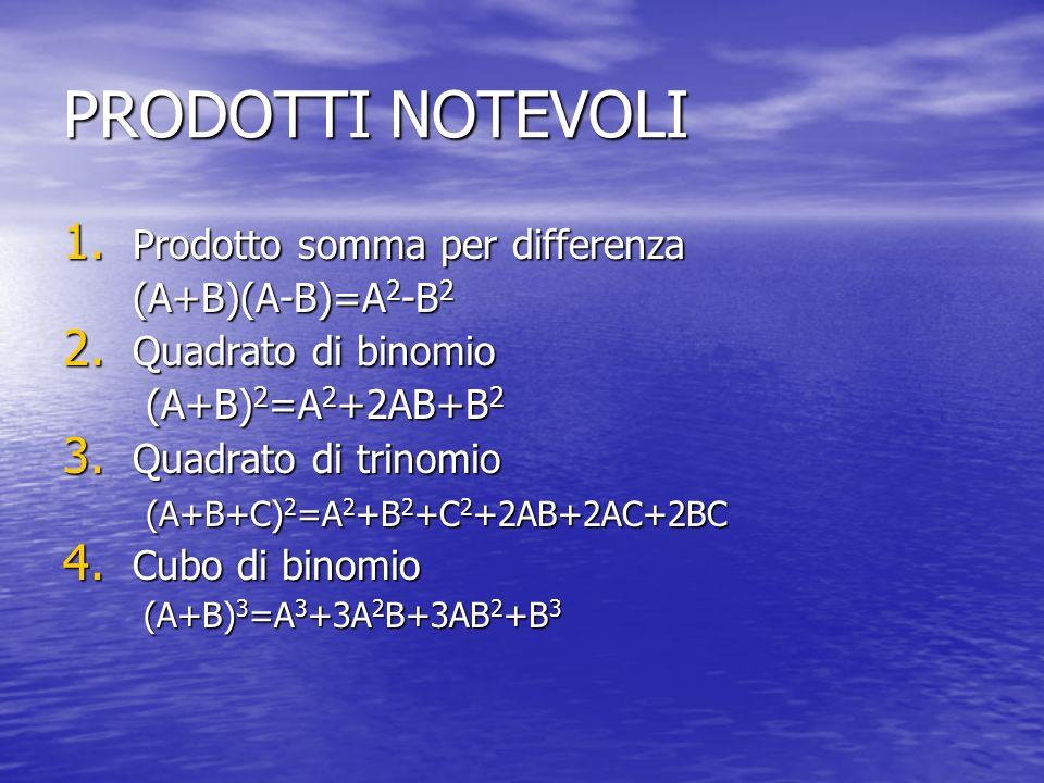 PRODOTTI NOTEVOLI Prodotto somma per differenza (A+B)(A-B)=A2-B2