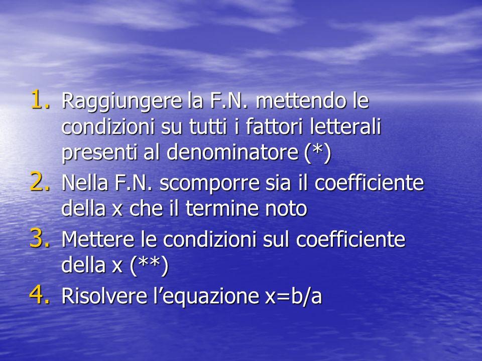 Raggiungere la F.N. mettendo le condizioni su tutti i fattori letterali presenti al denominatore (*)