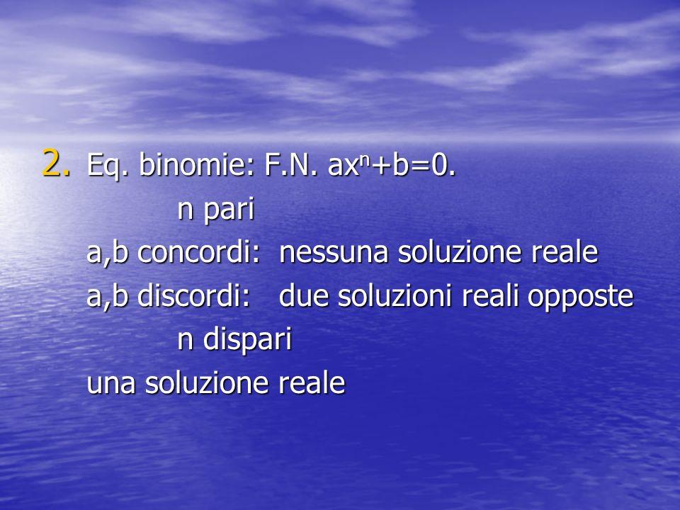 Eq. binomie: F.N. axn+b=0. n pari. a,b concordi: nessuna soluzione reale. a,b discordi: due soluzioni reali opposte.