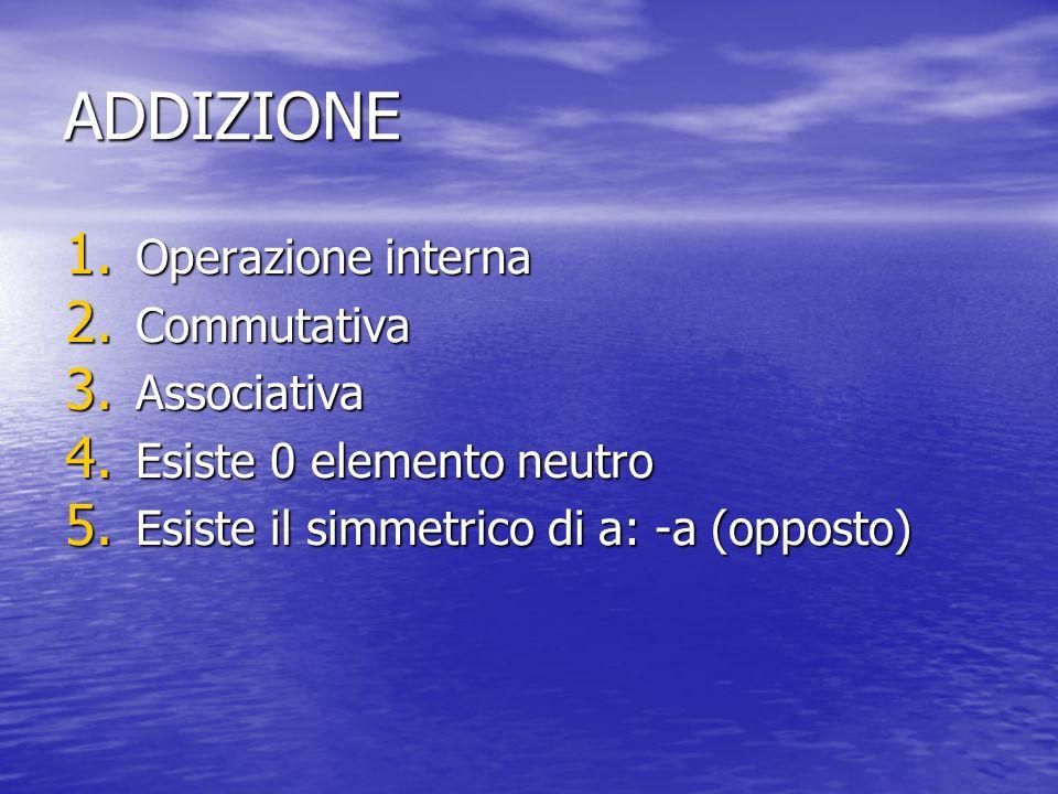 ADDIZIONE Operazione interna Commutativa Associativa