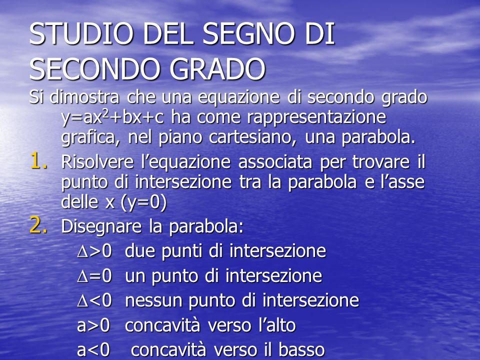 STUDIO DEL SEGNO DI SECONDO GRADO