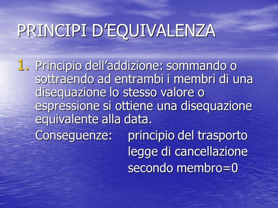 PRINCIPI D'EQUIVALENZA