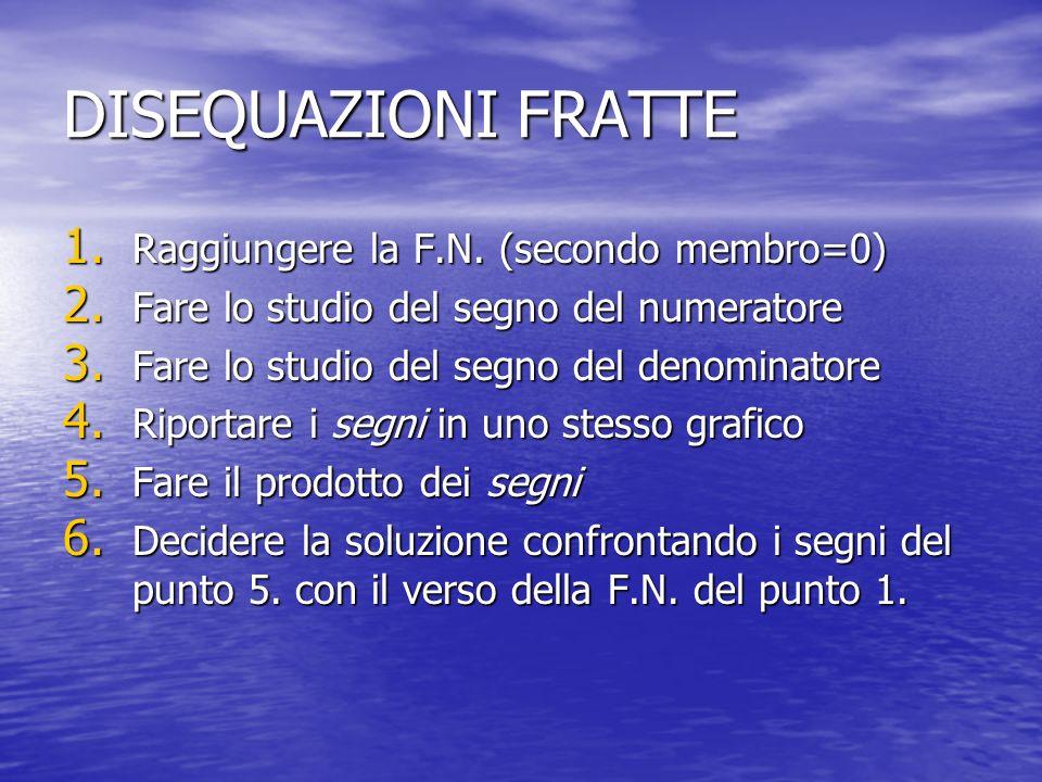 DISEQUAZIONI FRATTE Raggiungere la F.N. (secondo membro=0)