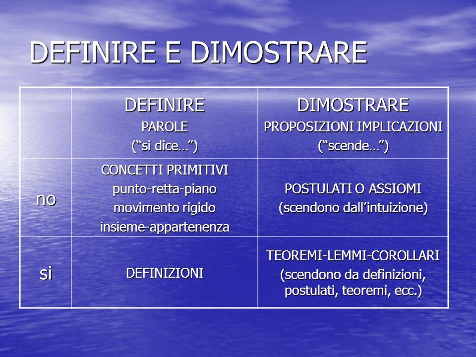 DEFINIRE E DIMOSTRARE DEFINIRE DIMOSTRARE no si PAROLE ( si dice… )