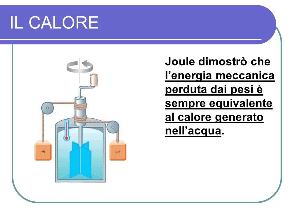 IL CALORE Joule dimostrò che l'energia meccanica perduta dai pesi è sempre equivalente al calore generato nell'acqua.