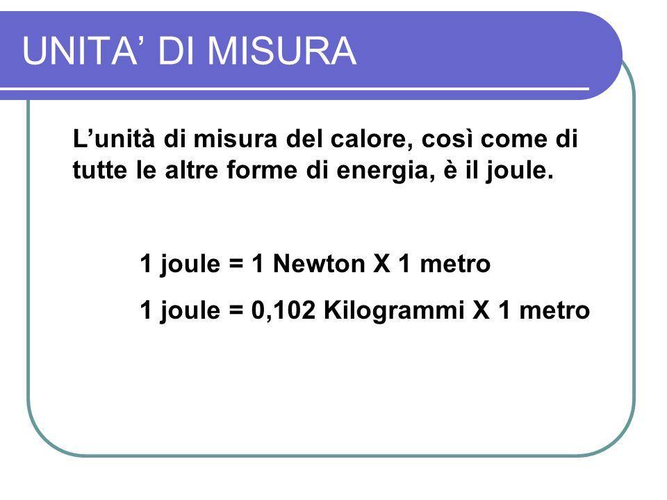 UNITA' DI MISURA L'unità di misura del calore, così come di tutte le altre forme di energia, è il joule.