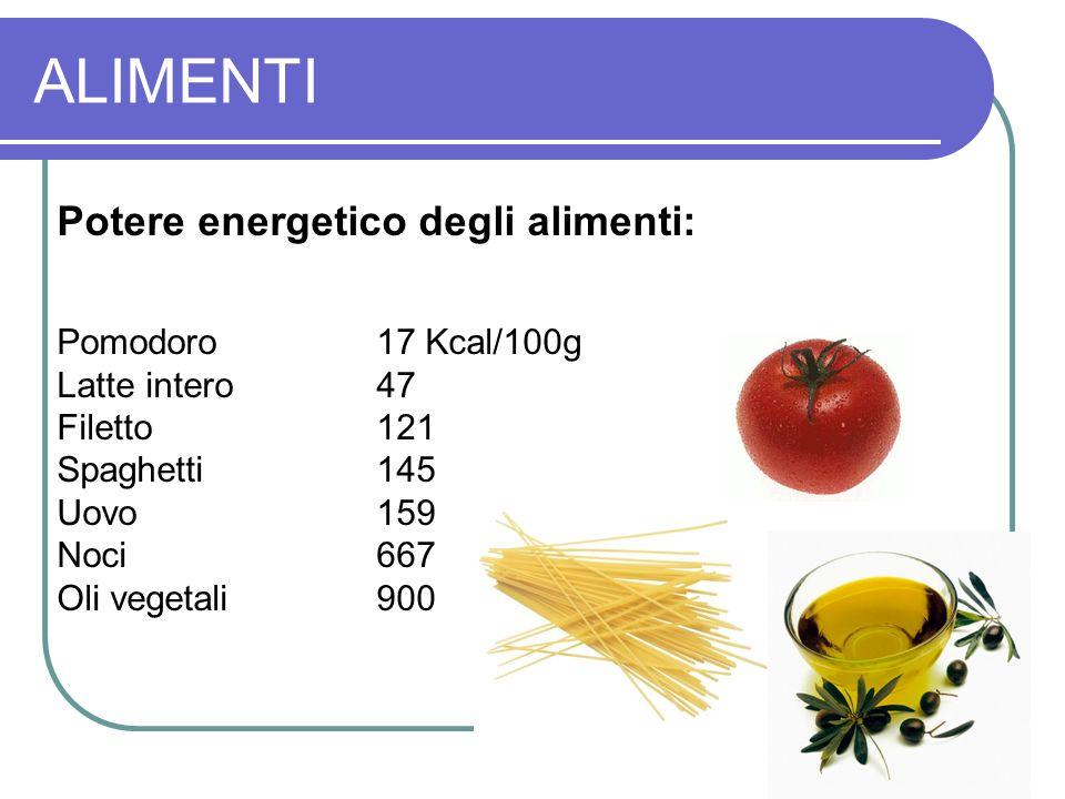 ALIMENTI Potere energetico degli alimenti: Pomodoro 17 Kcal/100g