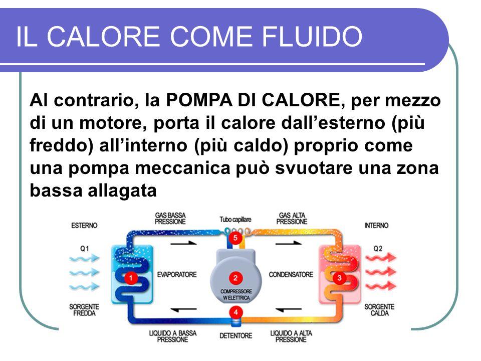 IL CALORE COME FLUIDO