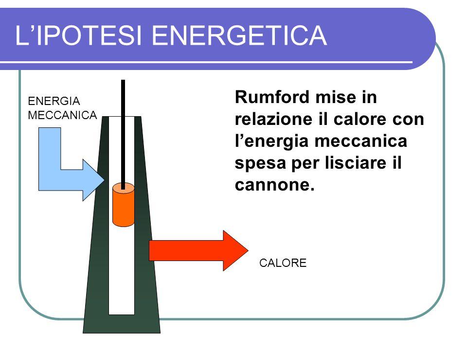 L'IPOTESI ENERGETICA Rumford mise in relazione il calore con l'energia meccanica spesa per lisciare il cannone.