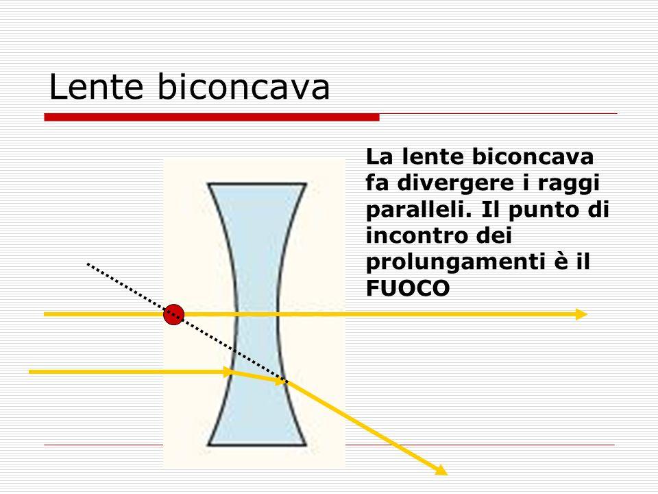 Lente biconcava La lente biconcava fa divergere i raggi paralleli.