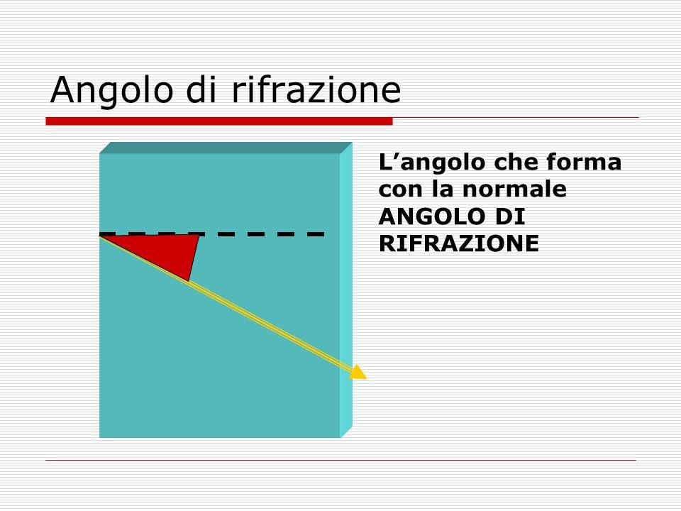 Angolo di rifrazione L'angolo che forma con la normale ANGOLO DI RIFRAZIONE