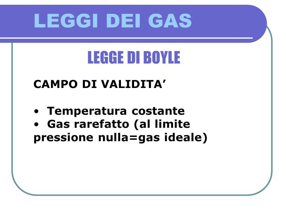 LEGGI DEI GAS LEGGE DI BOYLE CAMPO DI VALIDITA' Temperatura costante