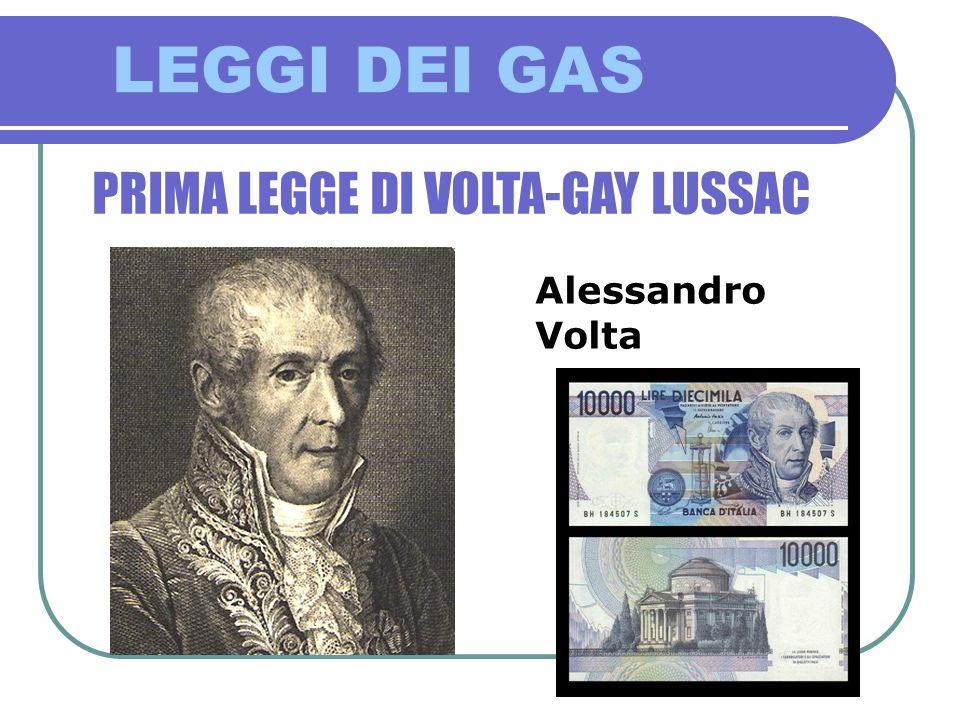 PRIMA LEGGE DI VOLTA-GAY LUSSAC