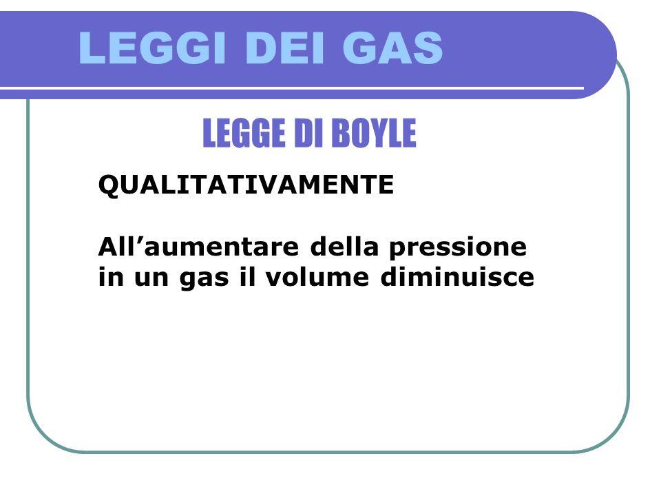 LEGGI DEI GAS LEGGE DI BOYLE QUALITATIVAMENTE