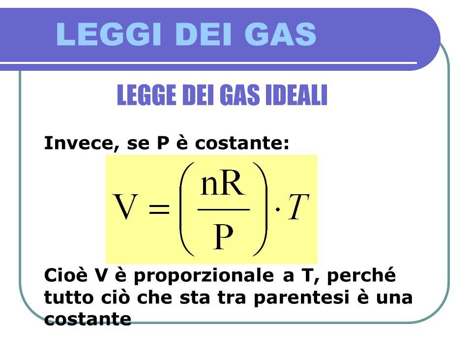 LEGGI DEI GAS LEGGE DEI GAS IDEALI Invece, se P è costante: