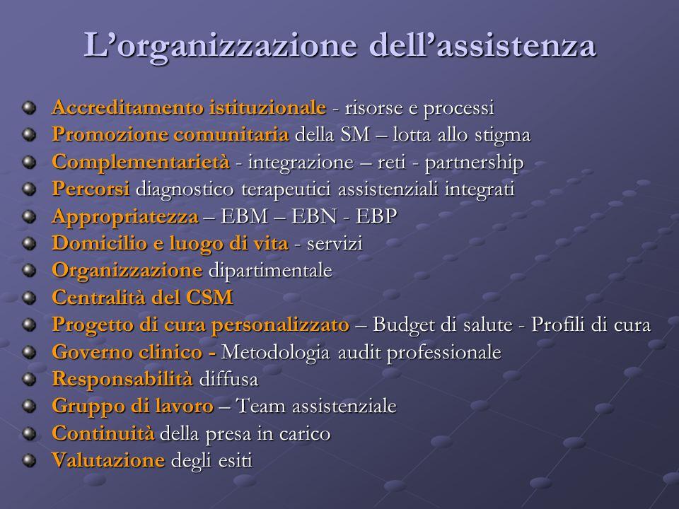 L'organizzazione dell'assistenza