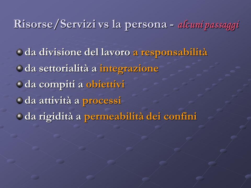 Risorse/Servizi vs la persona - alcuni passaggi