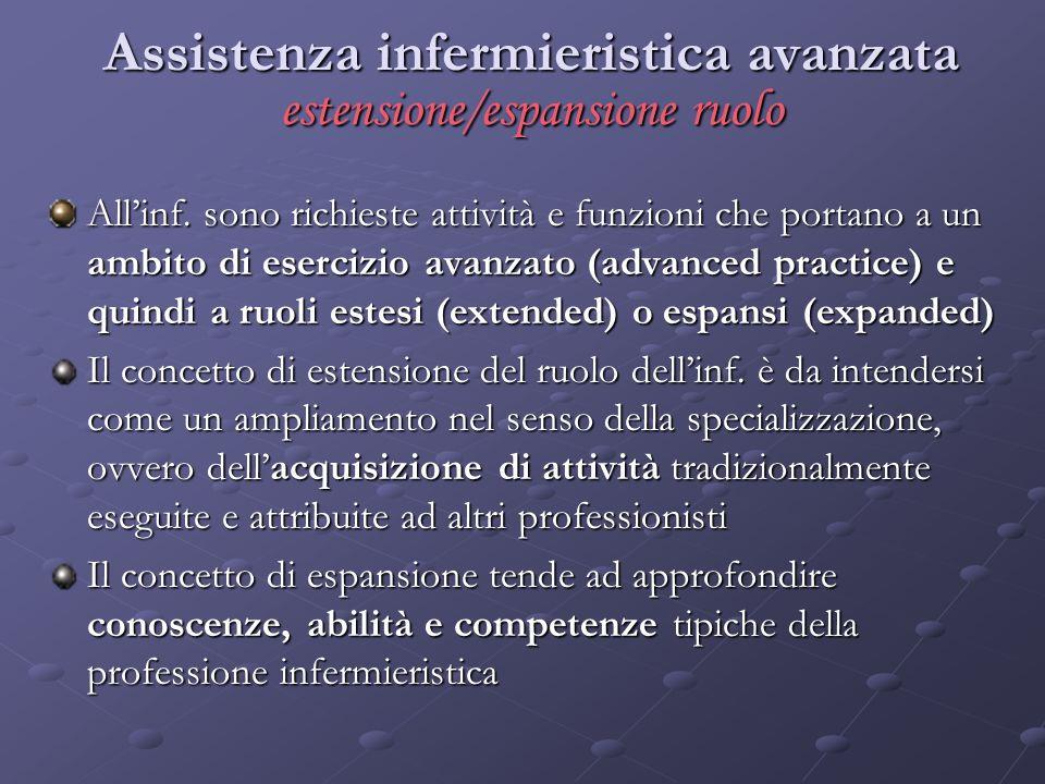 Assistenza infermieristica avanzata estensione/espansione ruolo