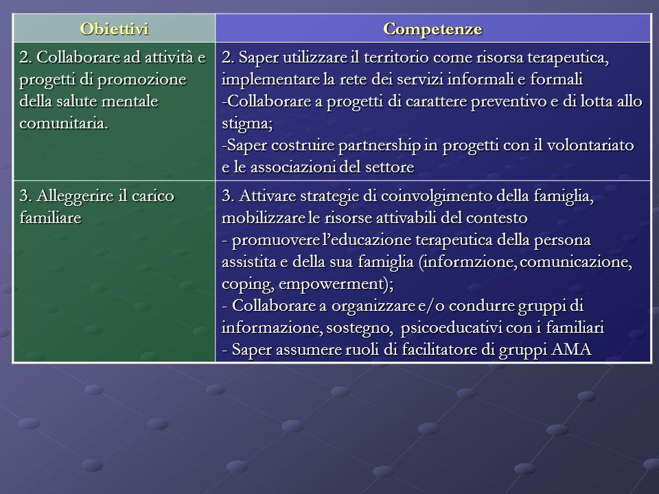 Obiettivi Competenze. 2. Collaborare ad attività e progetti di promozione della salute mentale comunitaria.