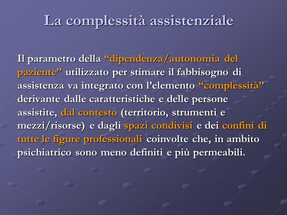 La complessità assistenziale