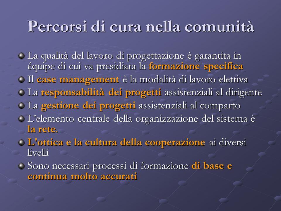 Percorsi di cura nella comunità