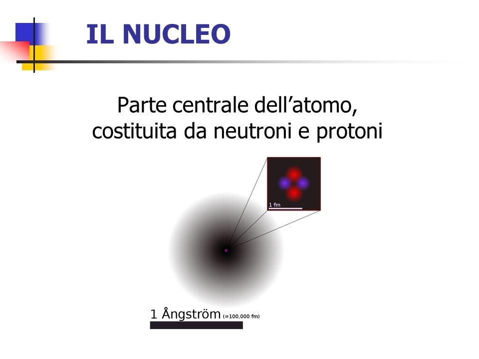 Parte centrale dell'atomo, costituita da neutroni e protoni