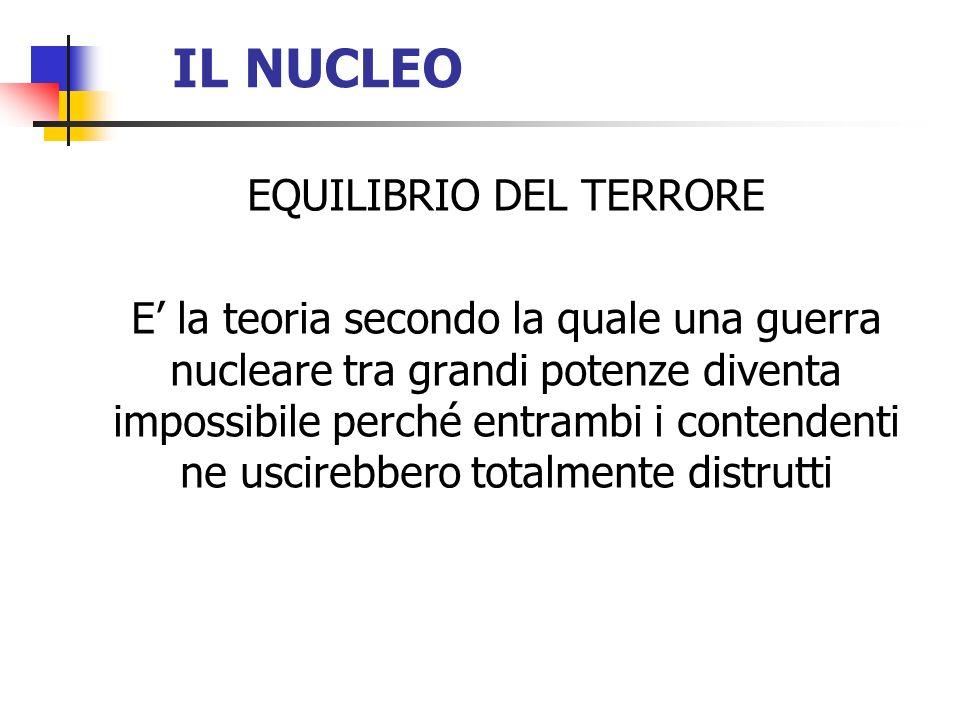 EQUILIBRIO DEL TERRORE